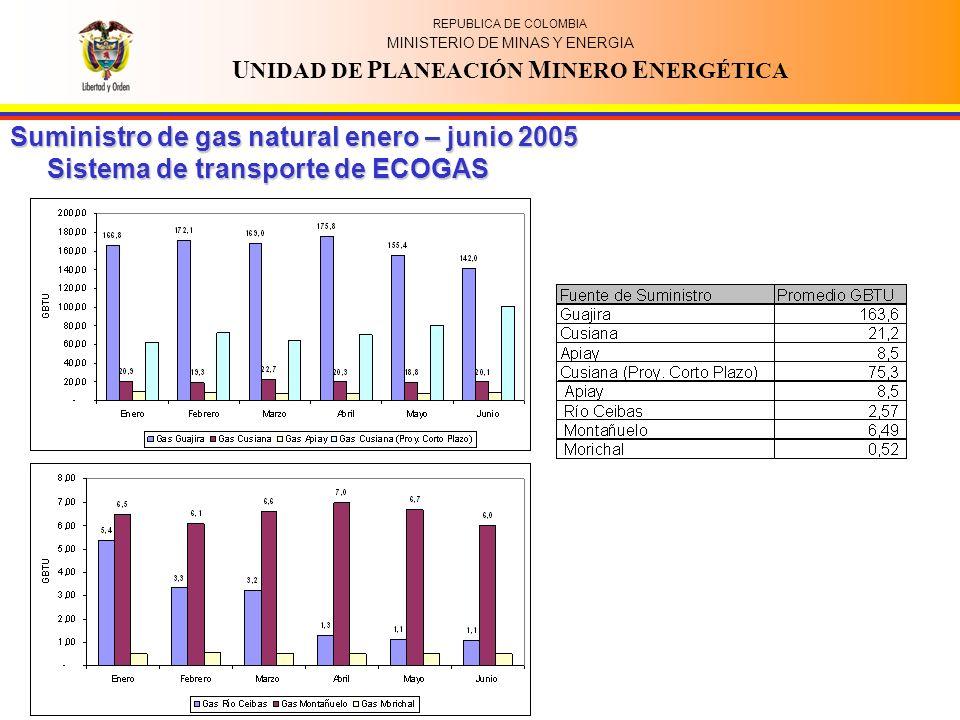 REPUBLICA DE COLOMBIA MINISTERIO DE MINAS Y ENERGIA U NIDAD DE P LANEACIÓN M INERO E NERGÉTICA Suministro de gas natural enero – junio 2005 Sistema de transporte de ECOGAS
