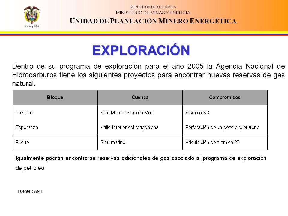 REPUBLICA DE COLOMBIA MINISTERIO DE MINAS Y ENERGIA U NIDAD DE P LANEACIÓN M INERO E NERGÉTICAEXPLORACIÓN Fuente : ANH Dentro de su programa de exploración para el año 2005 la Agencia Nacional de Hidrocarburos tiene los siguientes proyectos para encontrar nuevas reservas de gas natural.