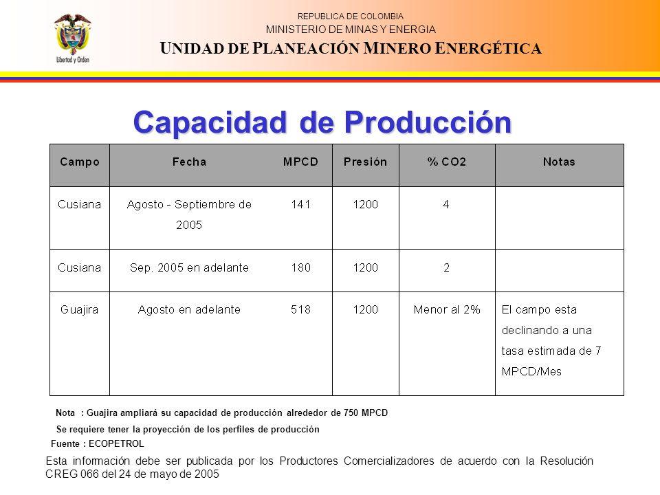 REPUBLICA DE COLOMBIA MINISTERIO DE MINAS Y ENERGIA U NIDAD DE P LANEACIÓN M INERO E NERGÉTICA Capacidad de Producción Fuente : ECOPETROL Nota : Guajira ampliará su capacidad de producción alrededor de 750 MPCD Se requiere tener la proyección de los perfiles de producción Esta información debe ser publicada por los Productores Comercializadores de acuerdo con la Resolución CREG 066 del 24 de mayo de 2005