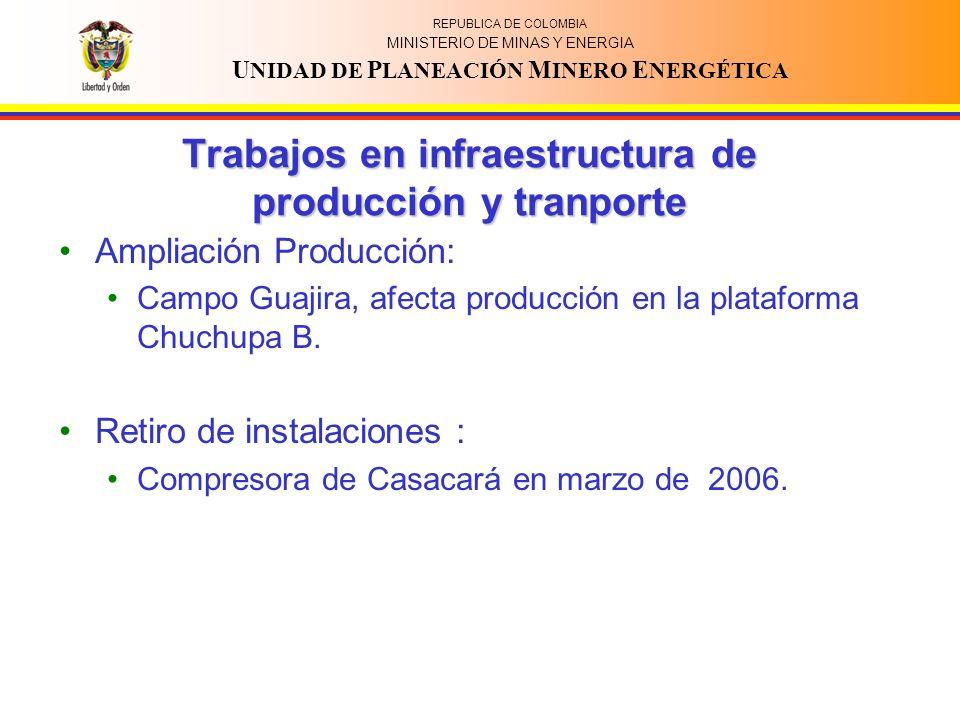 REPUBLICA DE COLOMBIA MINISTERIO DE MINAS Y ENERGIA U NIDAD DE P LANEACIÓN M INERO E NERGÉTICA Trabajos en infraestructura de producción y tranporte Ampliación Producción: Campo Guajira, afecta producción en la plataforma Chuchupa B.