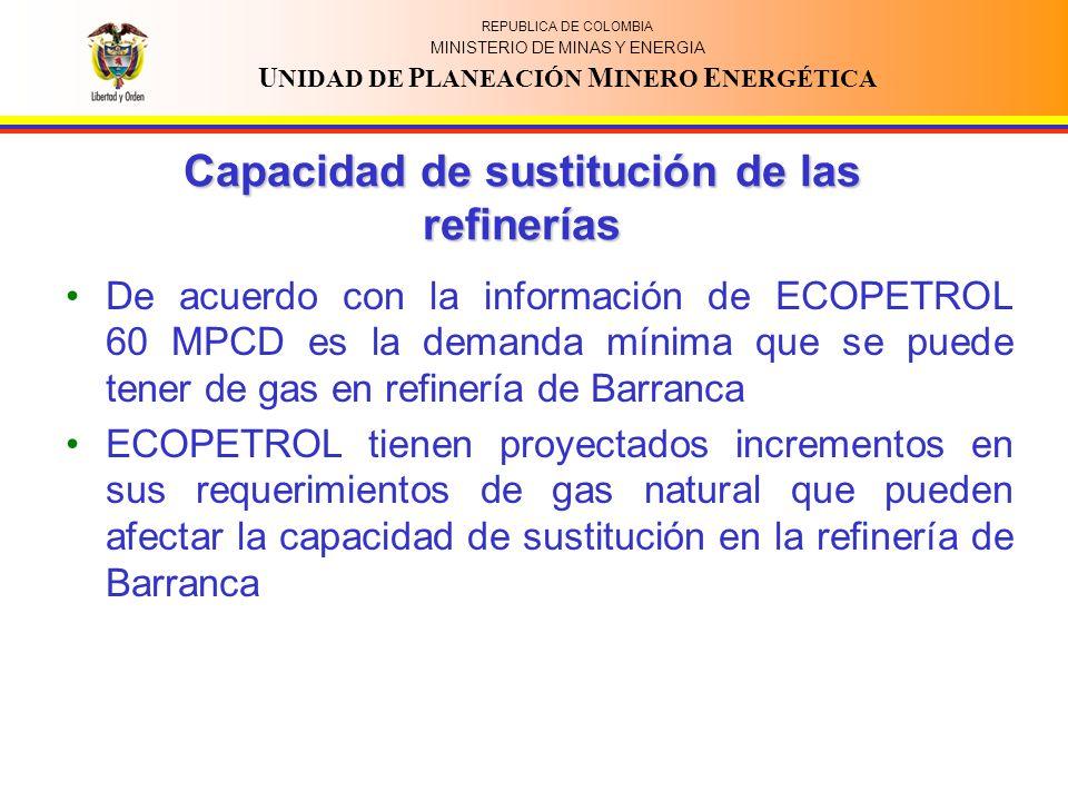 REPUBLICA DE COLOMBIA MINISTERIO DE MINAS Y ENERGIA U NIDAD DE P LANEACIÓN M INERO E NERGÉTICA Capacidad de sustitución de las refinerías De acuerdo con la información de ECOPETROL 60 MPCD es la demanda mínima que se puede tener de gas en refinería de Barranca ECOPETROL tienen proyectados incrementos en sus requerimientos de gas natural que pueden afectar la capacidad de sustitución en la refinería de Barranca