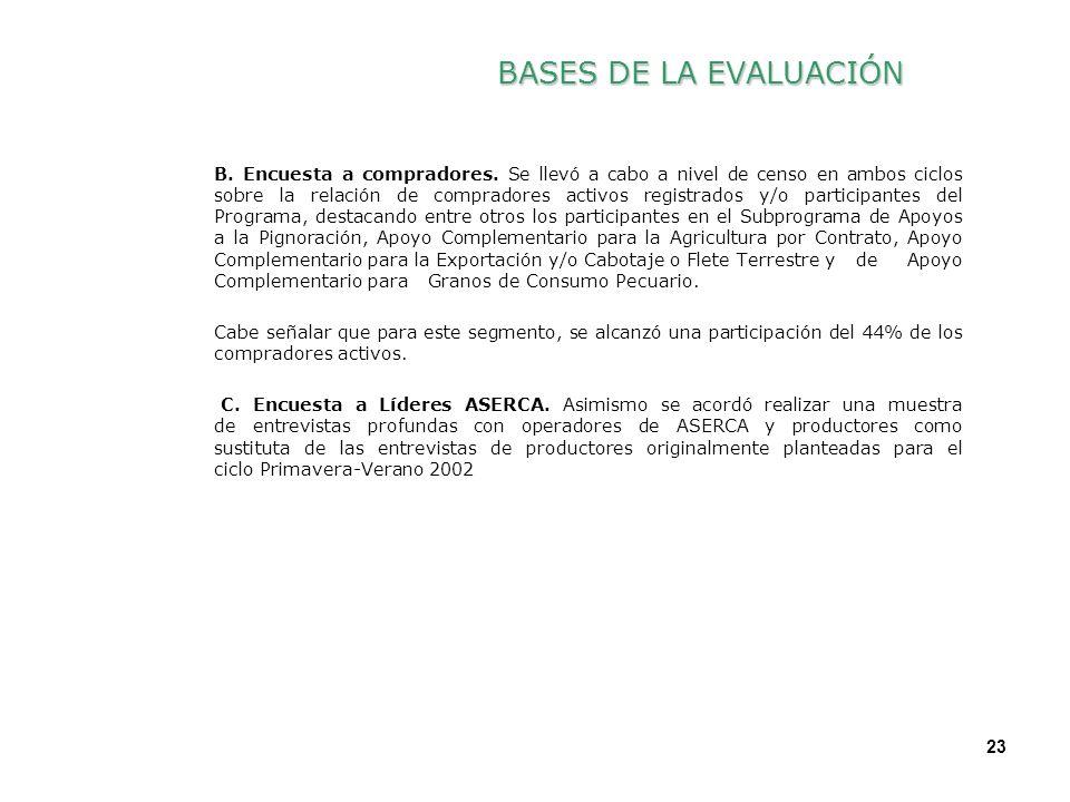 23 B. Encuesta a compradores. Se llevó a cabo a nivel de censo en ambos ciclos sobre la relación de compradores activos registrados y/o participantes