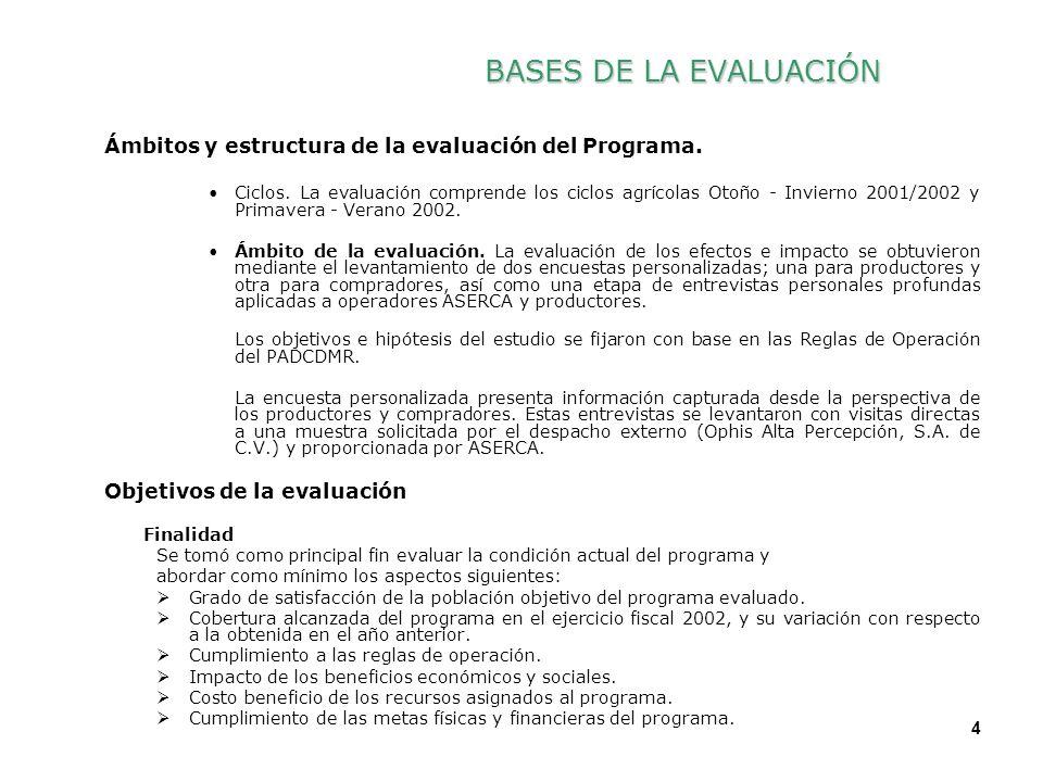 4 4 Ámbitos y estructura de la evaluación del Programa. Ciclos. La evaluación comprende los ciclos agrícolas Otoño - Invierno 2001/2002 y Primavera -