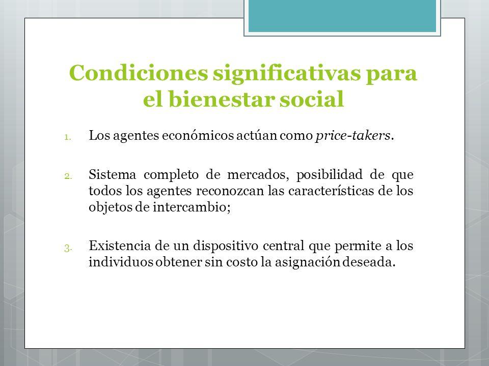 Condiciones significativas para el bienestar social 1.