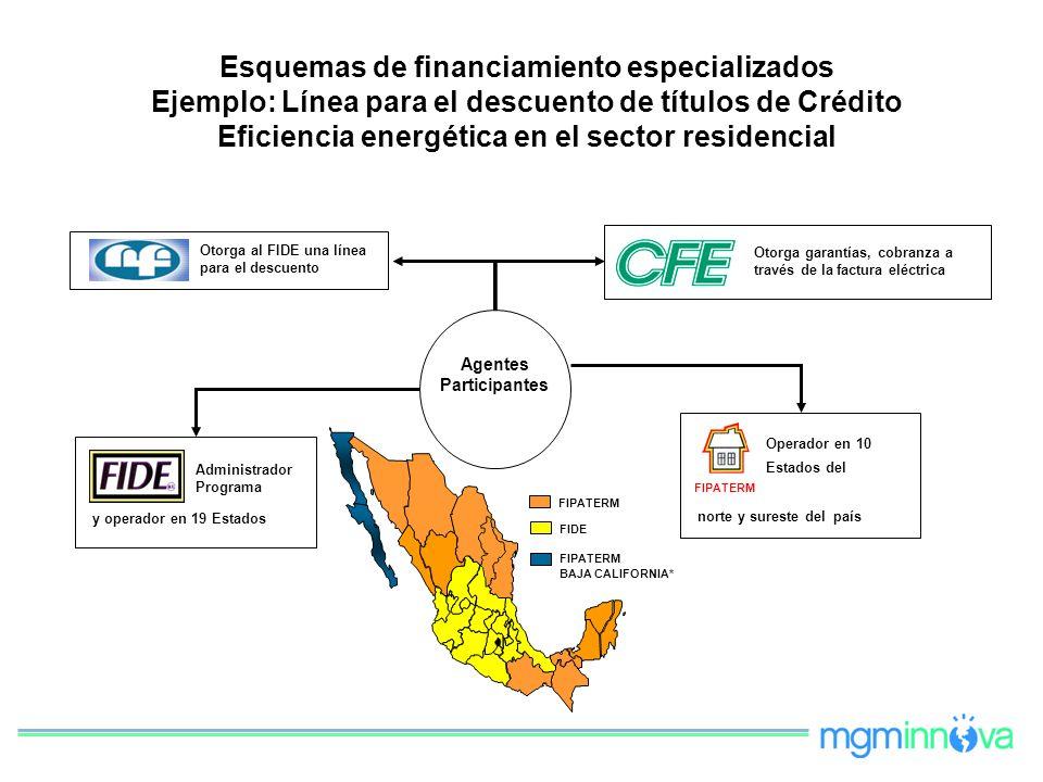 Esquemas de financiamiento especializados Ejemplo: Línea para el descuento de títulos de Crédito Eficiencia energética en el sector residencial Agente