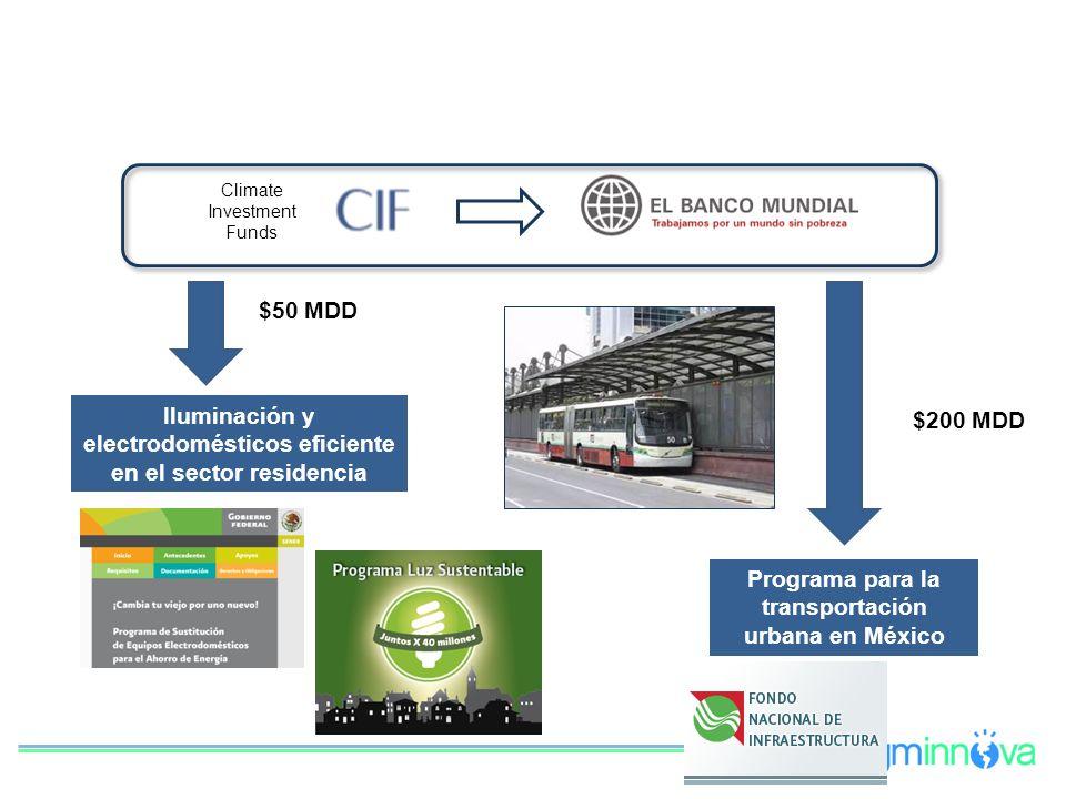 Climate Investment Funds Programa para la transportación urbana en México Iluminación y electrodomésticos eficiente en el sector residencia $50 MDD $2