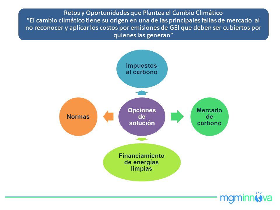 Opciones de solución Impuestos al carbono Mercado de carbono Financiamiento de energías limpias Normas Retos y Oportunidades que Plantea el Cambio Cli