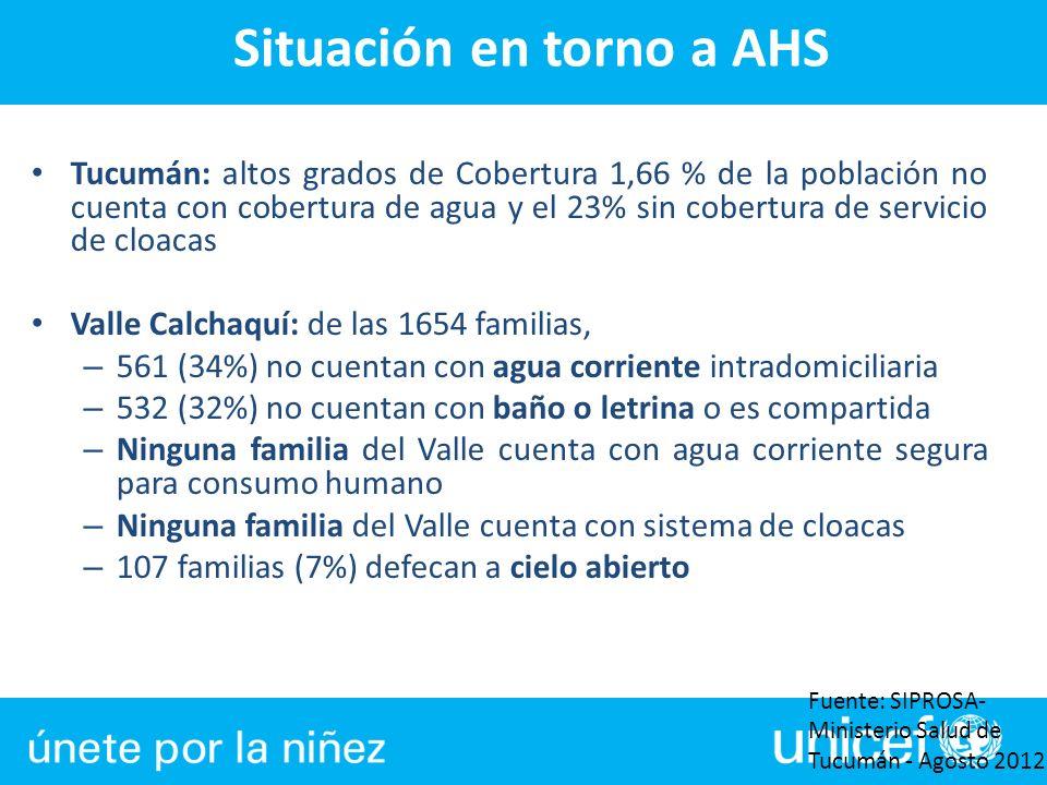Situación en torno a AHS Tucumán: altos grados de Cobertura 1,66 % de la población no cuenta con cobertura de agua y el 23% sin cobertura de servicio