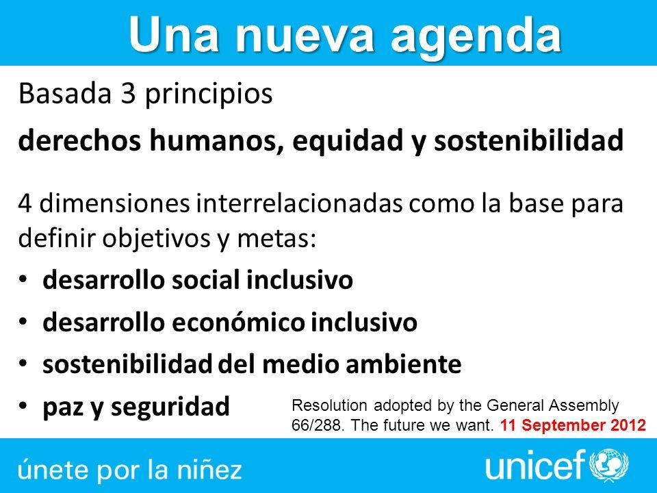 Basada 3 principios derechos humanos, equidad y sostenibilidad 4 dimensiones interrelacionadas como la base para definir objetivos y metas: desarrollo