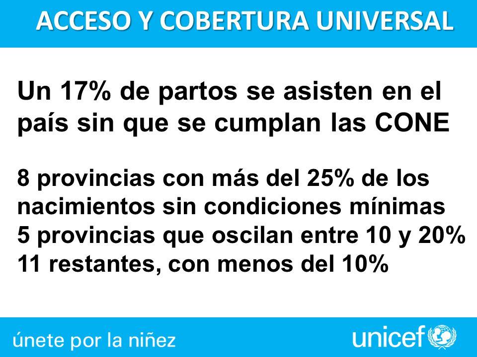 Un 17% de partos se asisten en el país sin que se cumplan las CONE 8 provincias con más del 25% de los nacimientos sin condiciones mínimas 5 provincia