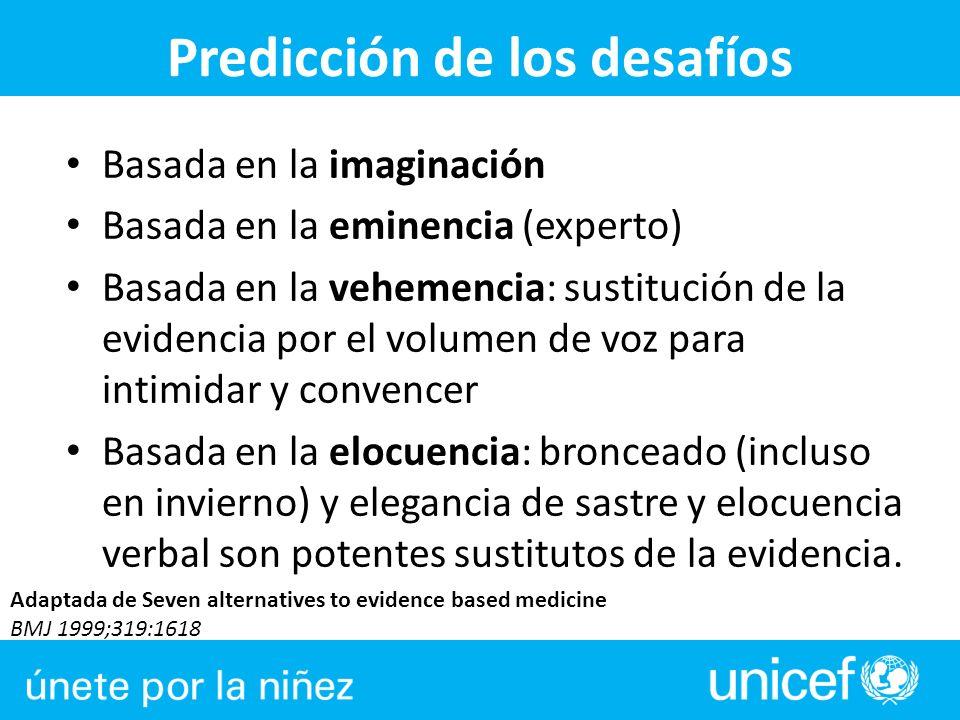 Predicción de los desafíos Basada en la imaginación Basada en la eminencia (experto) Basada en la vehemencia: sustitución de la evidencia por el volum