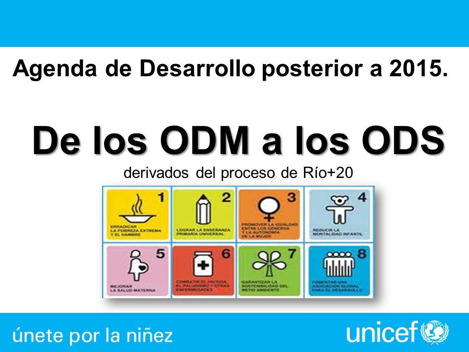 Población sin Cobertura de Agua de Red Fuente: Ente Nacional de Obras Hídricas de Saneamiento (ENHOSA) – UNICEF – 2008