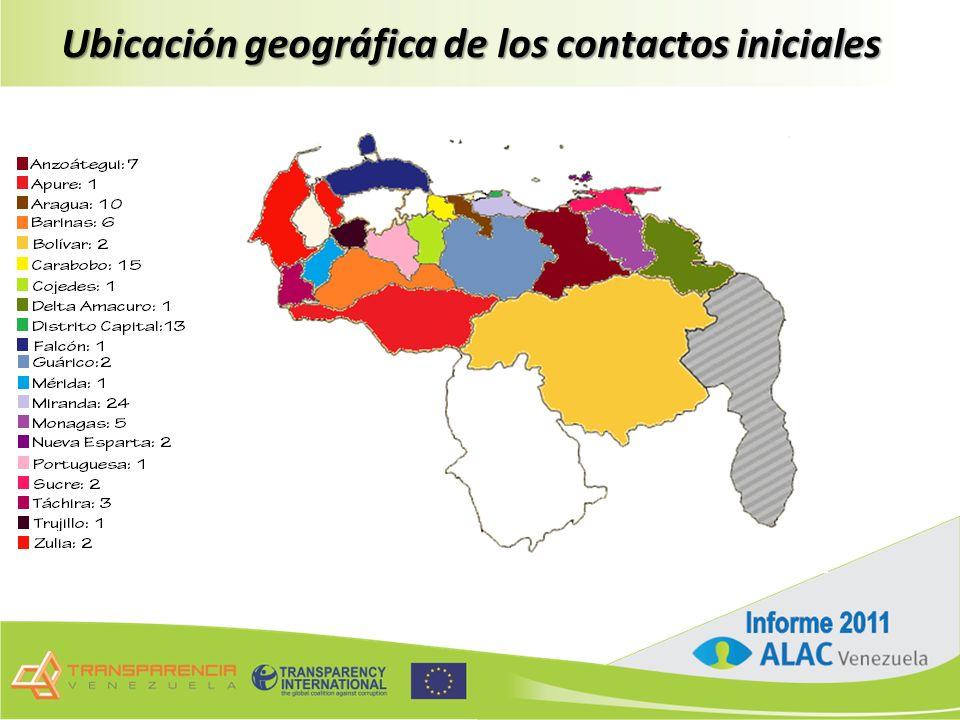 Ubicación geográfica de los contactos iniciales
