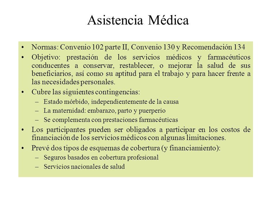 Asistencia Médica Normas: Convenio 102 parte II, Convenio 130 y Recomendación 134 Objetivo: prestación de los servicios médicos y farmacéuticos conduc