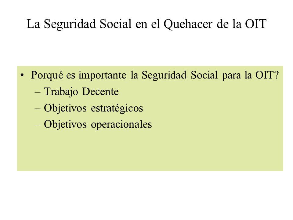 La Seguridad Social en el Quehacer de la OIT Porqué es importante la Seguridad Social para la OIT? –Trabajo Decente –Objetivos estratégicos –Objetivos