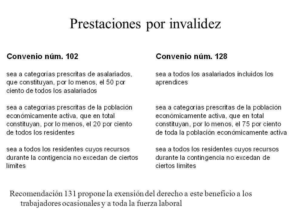 Prestaciones por invalidez Recomendación 131 propone la exensión del derecho a este beneficio a los trabajadores ocasionales y a toda la fuerza labora