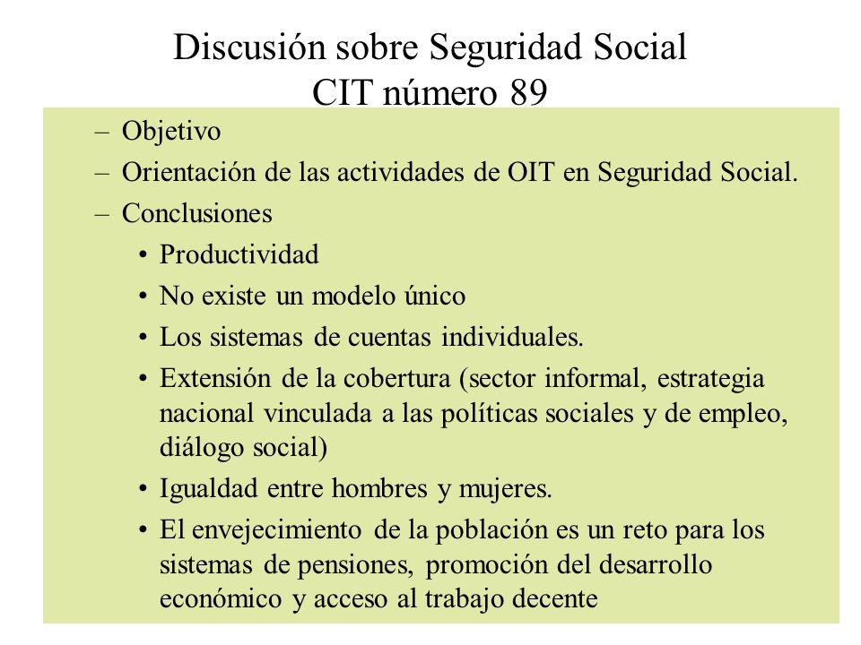 Discusión sobre Seguridad Social CIT número 89 –Objetivo –Orientación de las actividades de OIT en Seguridad Social. –Conclusiones Productividad No ex