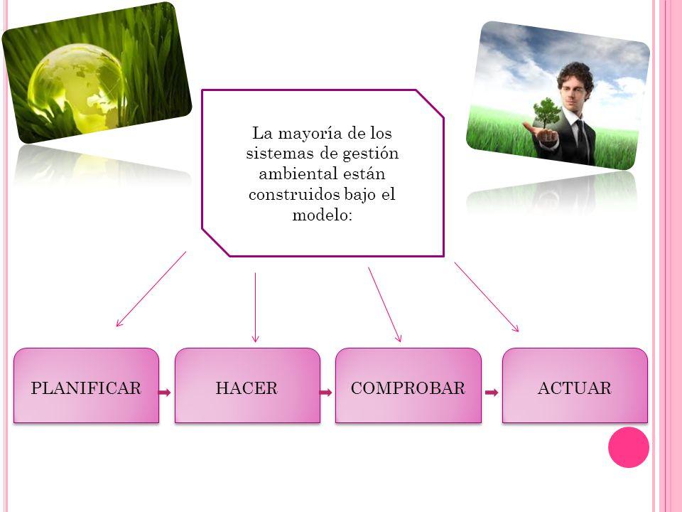 PLANIFICAR HACER COMPROBAR ACTUAR La mayoría de los sistemas de gestión ambiental están construidos bajo el modelo: