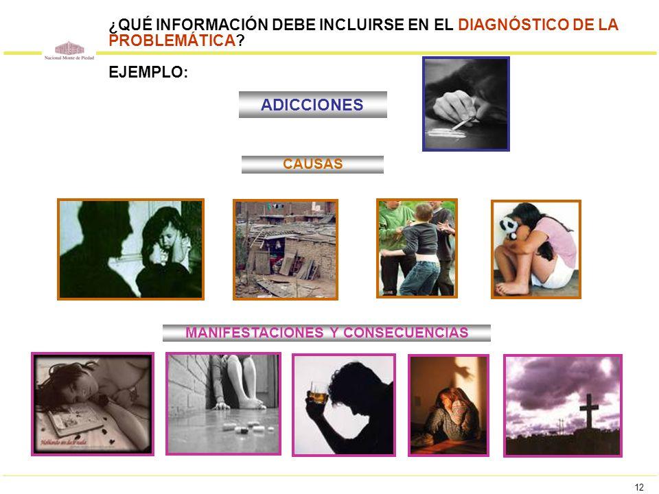 12 CAUSAS MANIFESTACIONES Y CONSECUENCIAS ¿QUÉ INFORMACIÓN DEBE INCLUIRSE EN EL DIAGNÓSTICO DE LA PROBLEMÁTICA? EJEMPLO: ADICCIONES