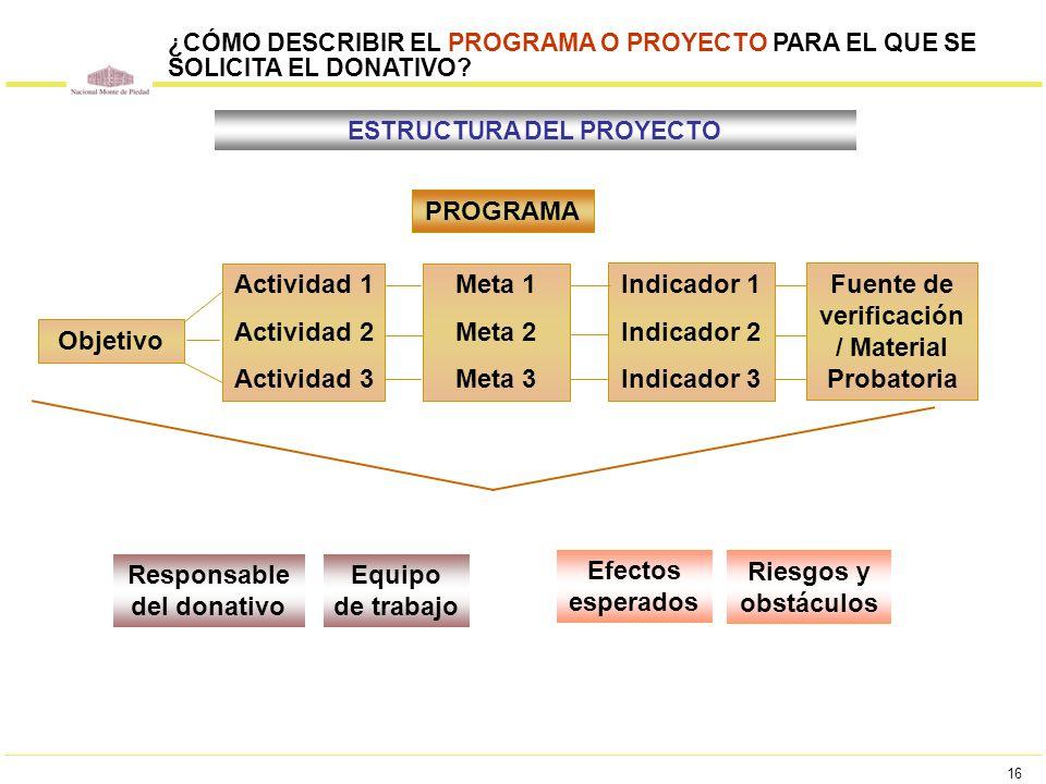 16 ¿CÓMO DESCRIBIR EL PROGRAMA O PROYECTO PARA EL QUE SE SOLICITA EL DONATIVO? ESTRUCTURA DEL PROYECTO Objetivo Actividad 1 Actividad 2 Actividad 3 Me