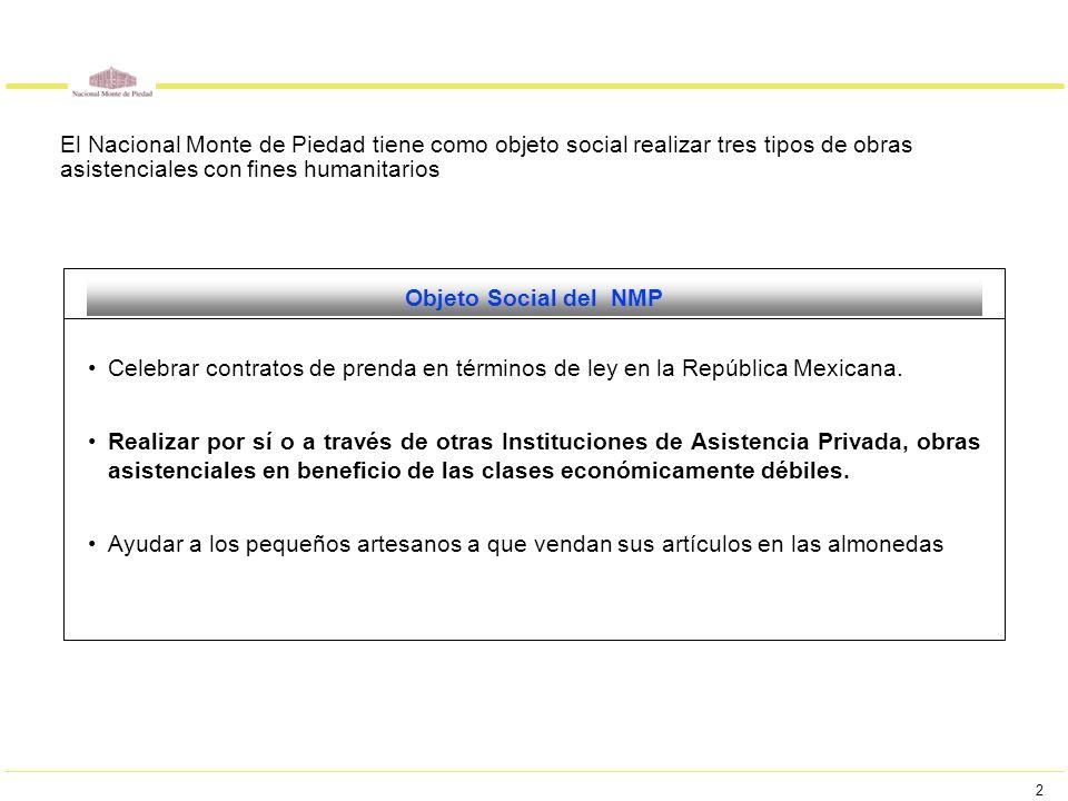 3 CONVOCATORIA 2009 LINEAMIENTOS Y CRITERIOS GENERALES Los donativos sólo se otorgarán a Instituciones de Asistencia o Beneficencia Privada de la República Mexicana constituidas legalmente.