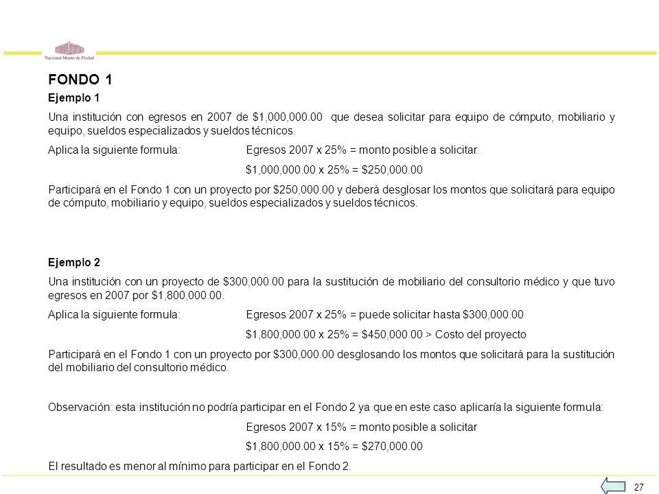 27 FONDO 1 Ejemplo 1 Una institución con egresos en 2007 de $1,000,000.00 que desea solicitar para equipo de cómputo, mobiliario y equipo, sueldos esp