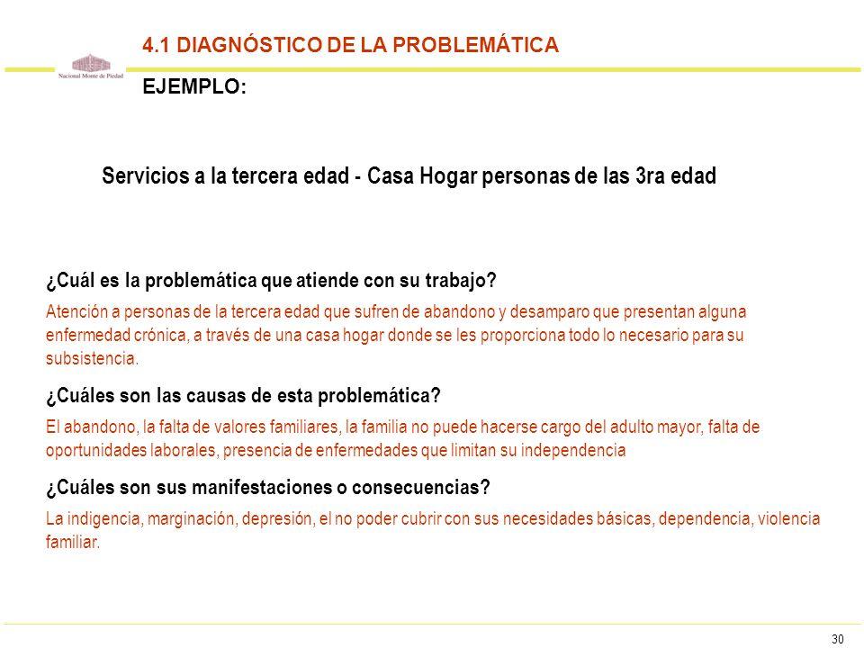 30 4.1 DIAGNÓSTICO DE LA PROBLEMÁTICA EJEMPLO: ¿Cuál es la problemática que atiende con su trabajo? Atención a personas de la tercera edad que sufren