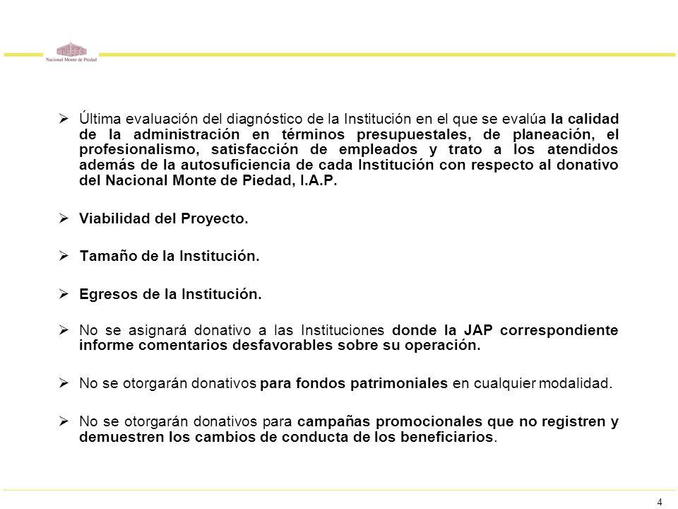 4 Última evaluación del diagnóstico de la Institución en el que se evalúa la calidad de la administración en términos presupuestales, de planeación, e