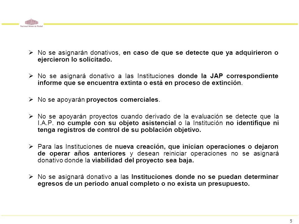 5 No se asignarán donativos, en caso de que se detecte que ya adquirieron o ejercieron lo solicitado. No se asignará donativo a las Instituciones dond
