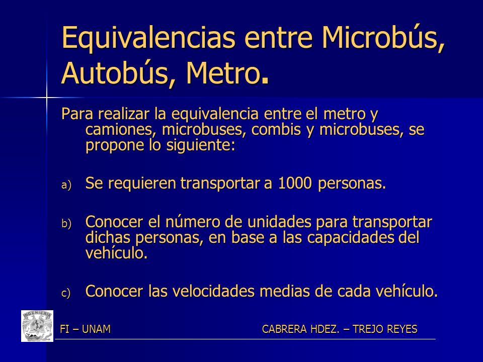 Equivalencias entre Microbús, Autobús, Metro. Para realizar la equivalencia entre el metro y camiones, microbuses, combis y microbuses, se propone lo