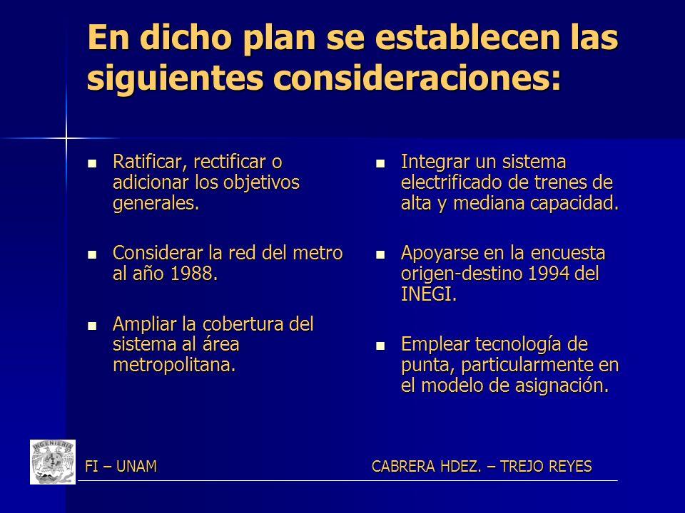 En dicho plan se establecen las siguientes consideraciones: Ratificar, rectificar o adicionar los objetivos generales. Ratificar, rectificar o adicion