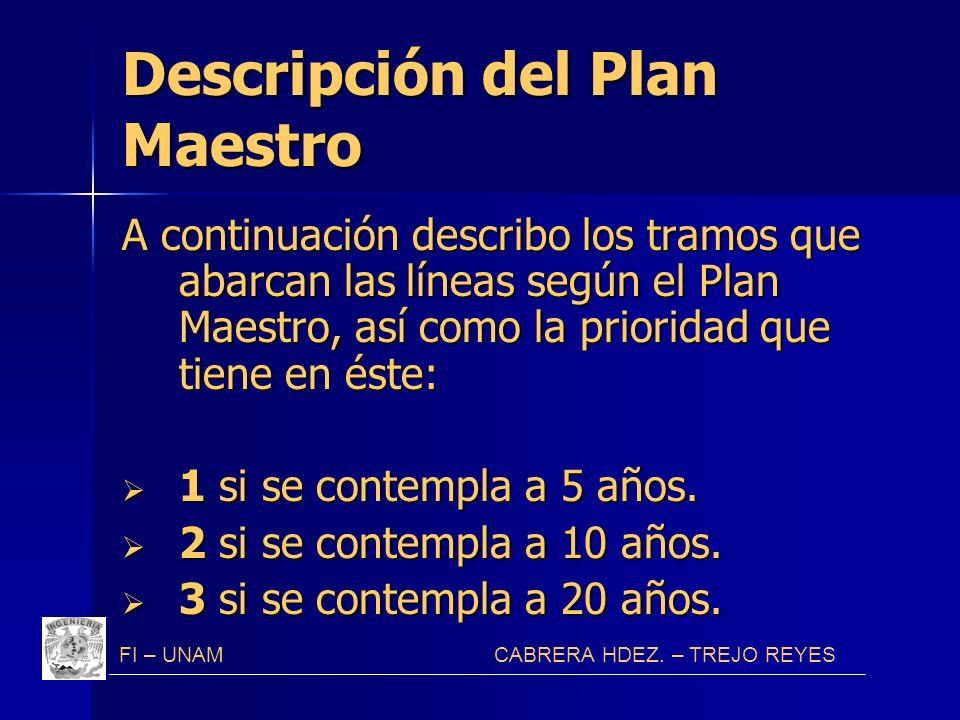 Descripción del Plan Maestro A continuación describo los tramos que abarcan las líneas según el Plan Maestro, así como la prioridad que tiene en éste: