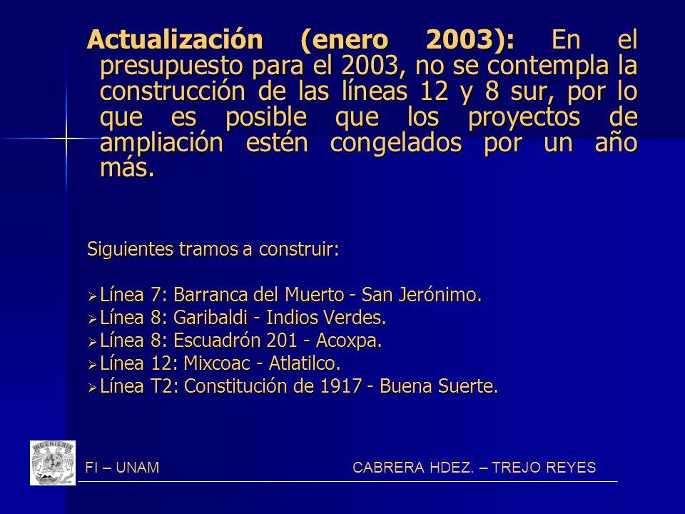 Actualización (enero 2003): En el presupuesto para el 2003, no se contempla la construcción de las líneas 12 y 8 sur, por lo que es posible que los pr