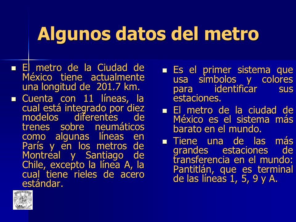 Algunos datos del metro El metro de la Ciudad de México tiene actualmente una longitud de 201.7 km. El metro de la Ciudad de México tiene actualmente
