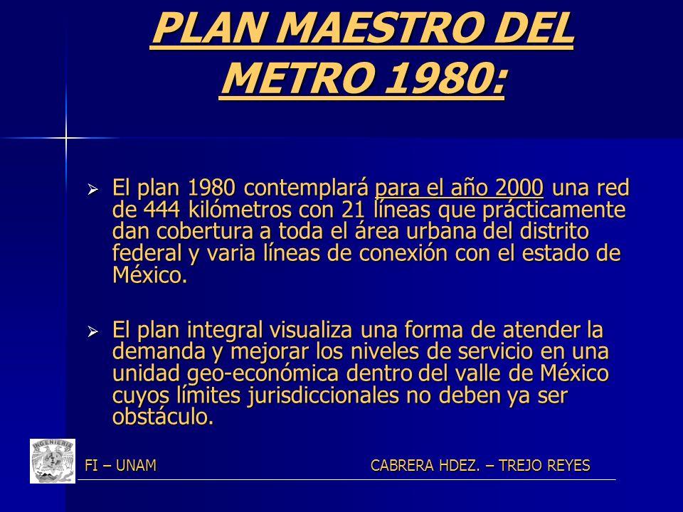 PLAN MAESTRO DEL METRO 1980: El plan 1980 contemplará para el año 2000 una red de 444 kilómetros con 21 líneas que prácticamente dan cobertura a toda