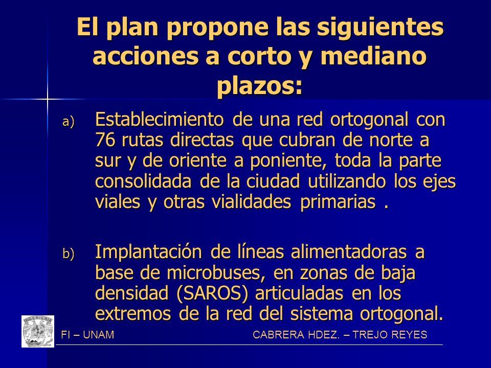 El plan propone las siguientes acciones a corto y mediano plazos: a) Establecimiento de una red ortogonal con 76 rutas directas que cubran de norte a