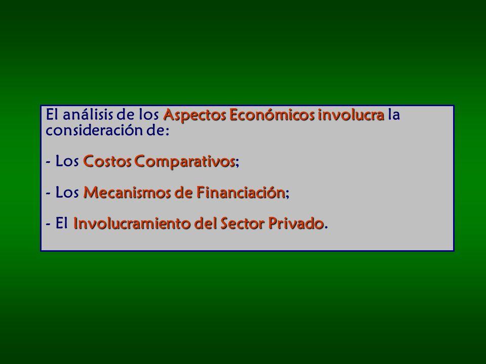 Aspectos Económicos involucra Costos Comparativos Mecanismos de Financiación Involucramiento del Sector Privado El análisis de los Aspectos Económicos involucra la consideración de: - Los Costos Comparativos; - Los Mecanismos de Financiación; - El Involucramiento del Sector Privado.
