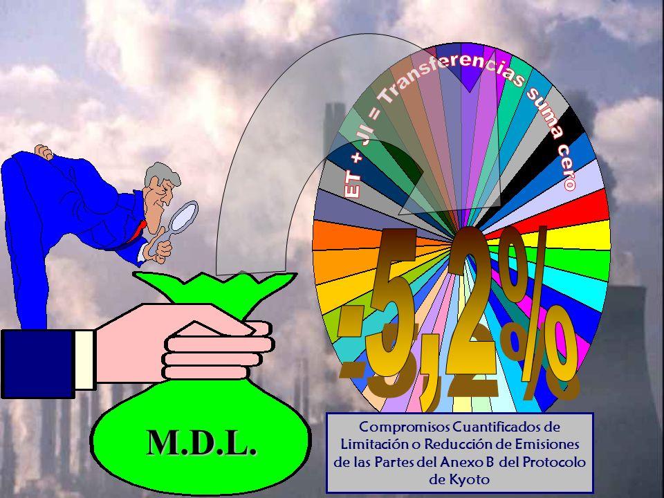 M.D.L.