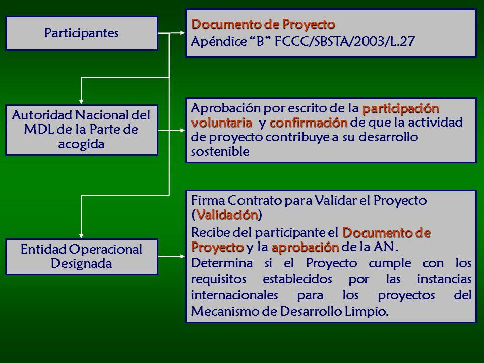 Documento de Proyecto Apéndice B FCCC/SBSTA/2003/L.27 Participantes participación voluntaria confirmación Aprobación por escrito de la participación voluntaria y confirmación de que la actividad de proyecto contribuye a su desarrollo sostenible Autoridad Nacional del MDL de la Parte de acogida Entidad Operacional Designada Validación Firma Contrato para Validar el Proyecto (Validación) Documento de Proyectoaprobación Recibe del participante el Documento de Proyecto y la aprobación de la AN.
