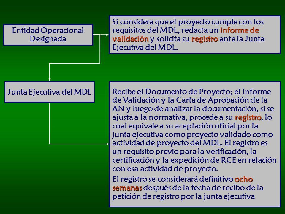 Entidad Operacional Designada informe de validación registro Si considera que el proyecto cumple con los requisitos del MDL, redacta un informe de validación y solicita su registro ante la Junta Ejecutiva del MDL.