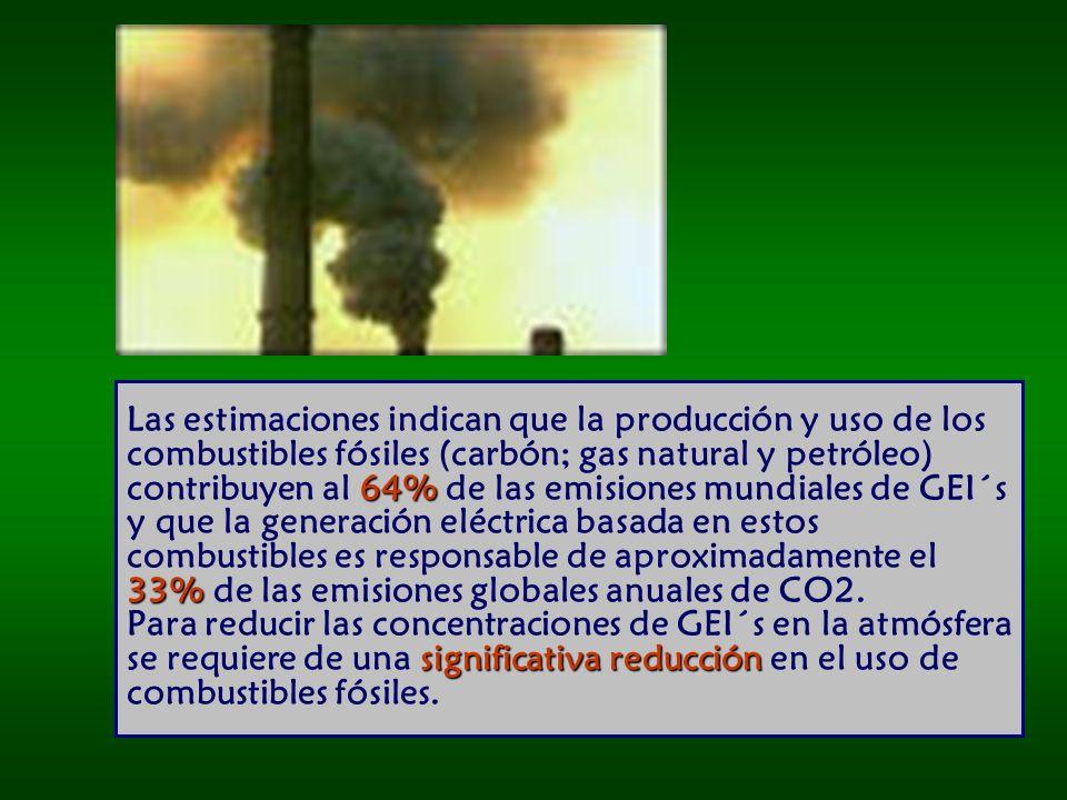64% 33% significativa reducción Las estimaciones indican que la producción y uso de los combustibles fósiles (carbón; gas natural y petróleo) contribuyen al 64% de las emisiones mundiales de GEI´s y que la generación eléctrica basada en estos combustibles es responsable de aproximadamente el 33% de las emisiones globales anuales de CO2.