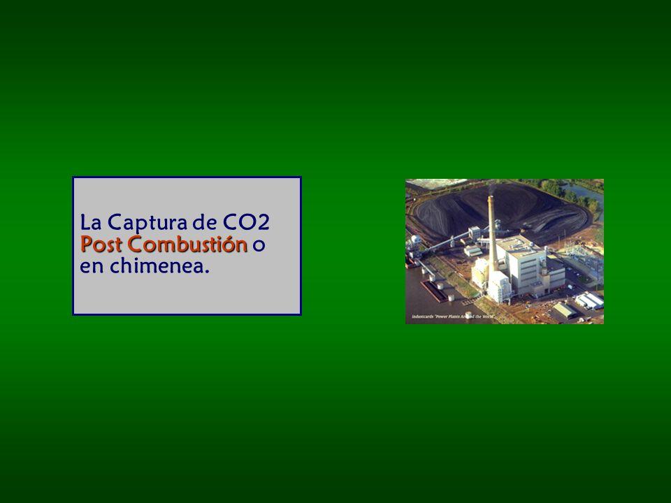 Post Combustión La Captura de CO2 Post Combustión o en chimenea.