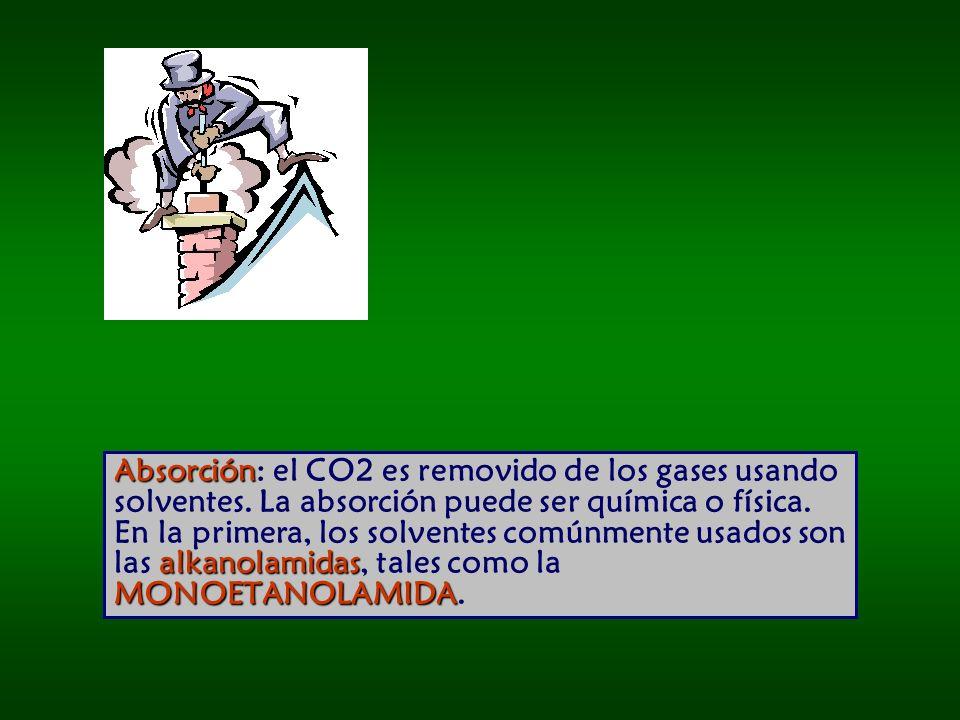 Absorción alkanolamidas MONOETANOLAMIDA Absorción: el CO2 es removido de los gases usando solventes.