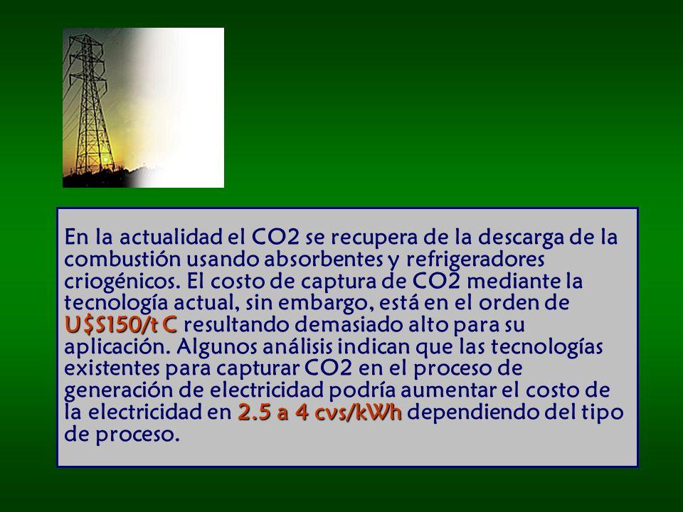 U$S150/t C 2.5 a 4 cvs/kWh En la actualidad el CO2 se recupera de la descarga de la combustión usando absorbentes y refrigeradores criogénicos.