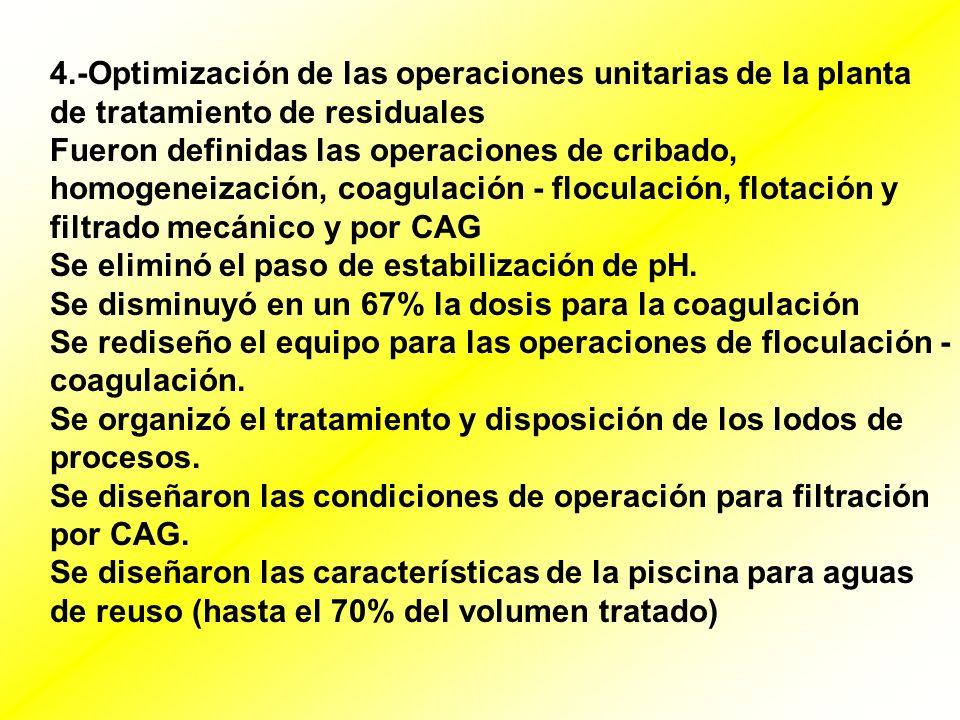 4.-Optimización de las operaciones unitarias de la planta de tratamiento de residuales Fueron definidas las operaciones de cribado, homogeneización, c