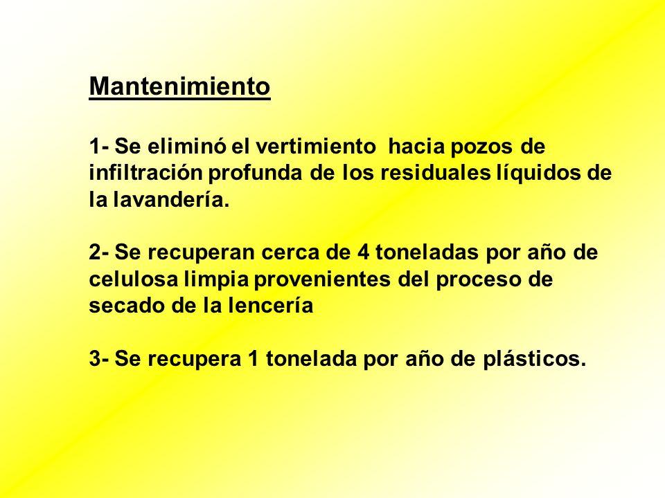 Conclusiones: La aplicación de las herramientas de Producción más Limpia, durante el proceso de implantación de la ISO 14000 en la Lavandería de Santa Marta aportó los siguientes dividendos: 48 000 dólares por concepto de ahorro de agua por reuso.