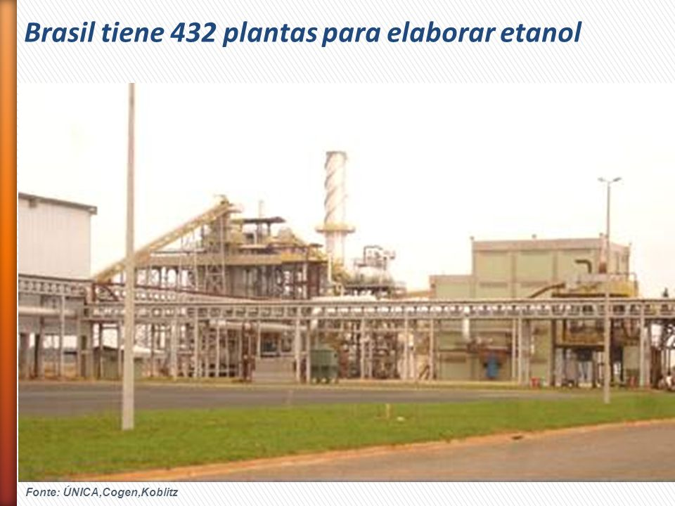 Fonte: ÚNICA,Cogen,Koblitz Brasil tiene 432 plantas para elaborar etanol