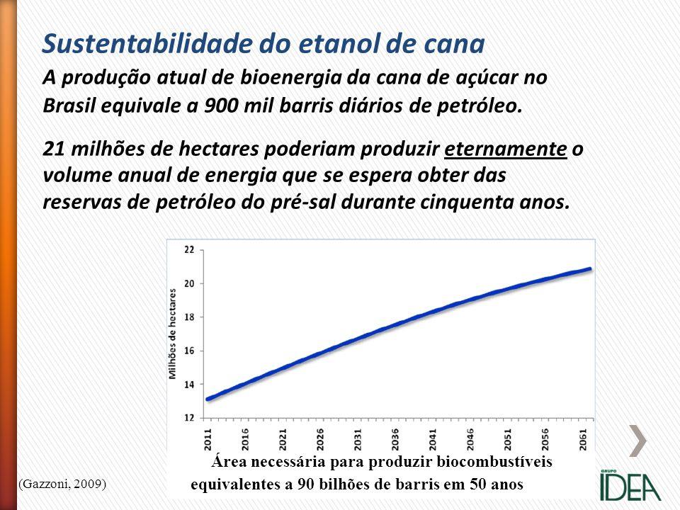(Gazzoni, 2009) equivalentes a 90 bilhões de barris em 50 anos Sustentabilidade do etanol de cana A produção atual de bioenergia da cana de açúcar no