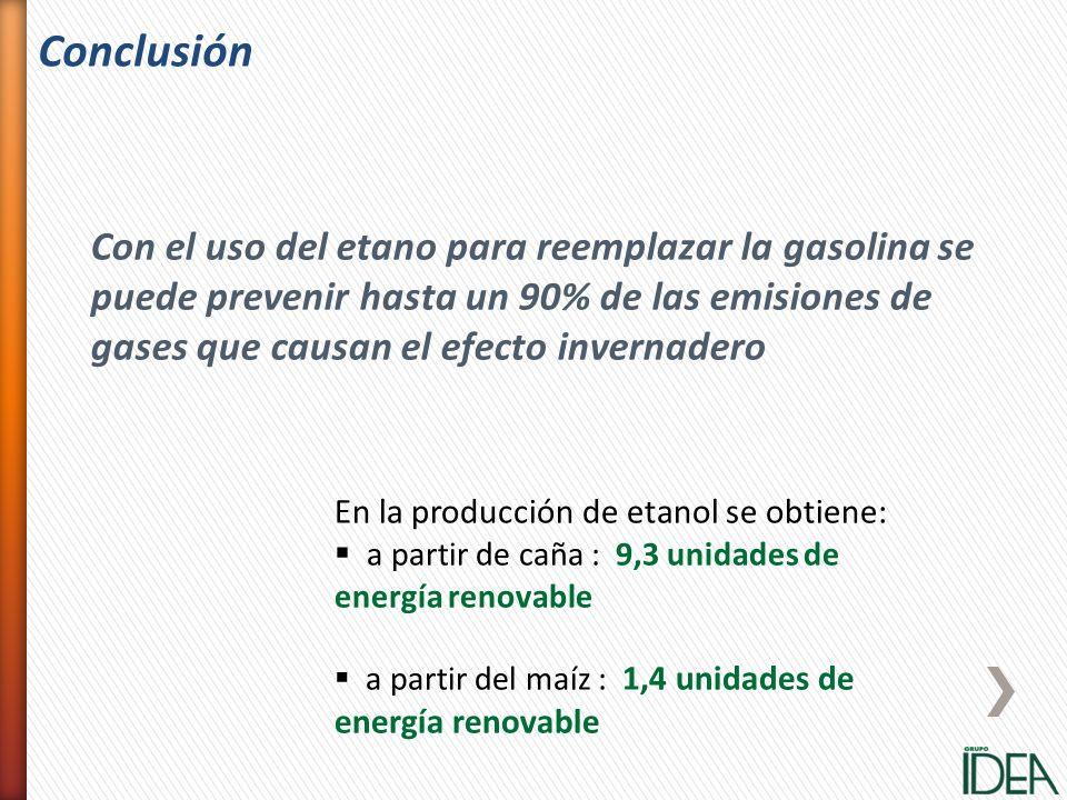 Con el uso del etano para reemplazar la gasolina se puede prevenir hasta un 90% de las emisiones de gases que causan el efecto invernadero En la produ