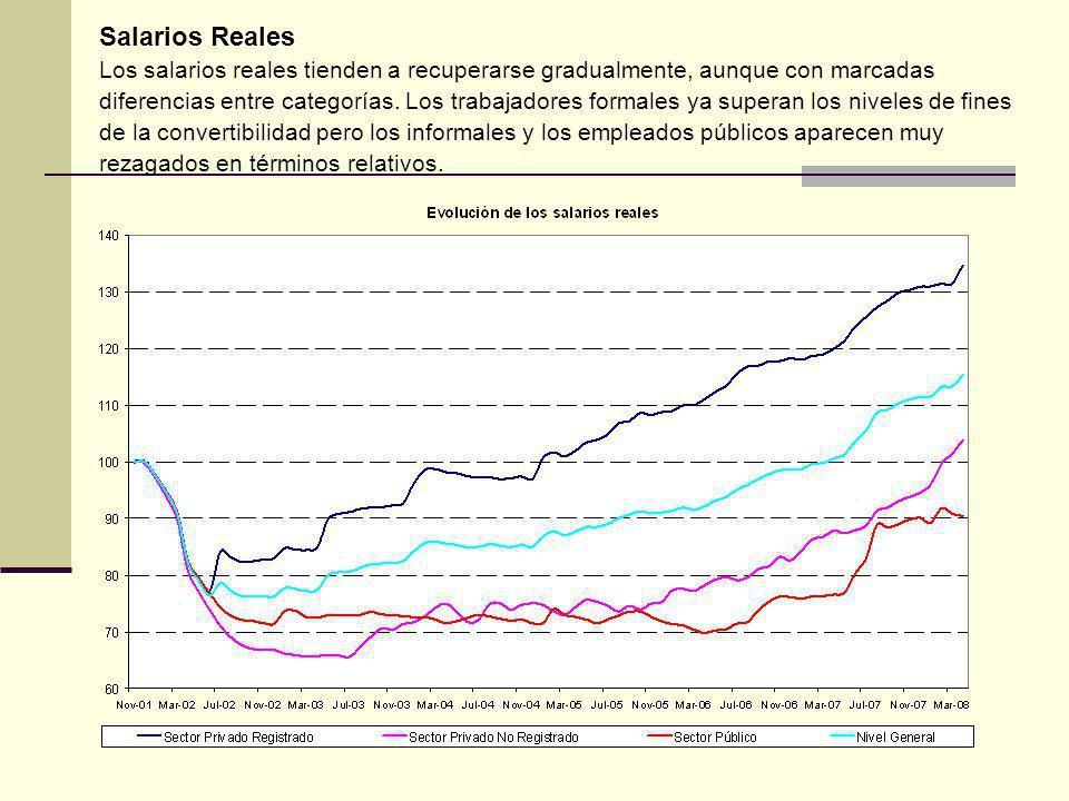 Salarios Salarios Reales Los salarios reales tienden a recuperarse gradualmente, aunque con marcadas diferencias entre categorías.